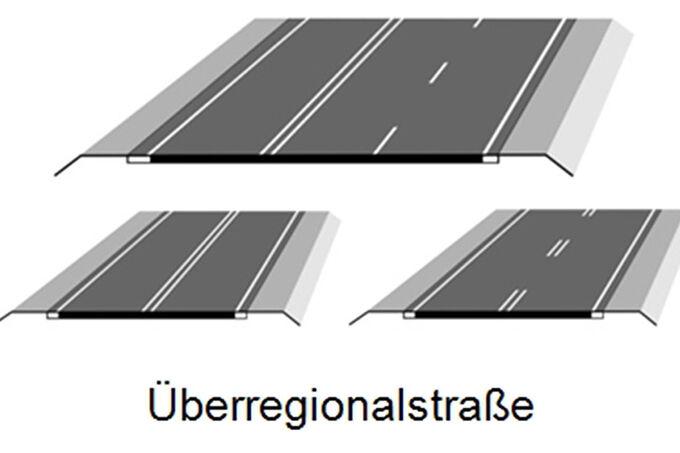 geschwindigkeit bundesstraße zweispurig