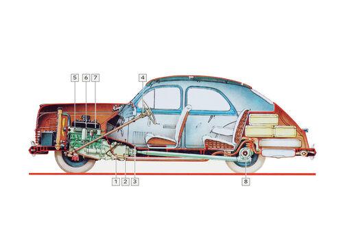 Peugeot 203, Igelbild, Schwachstellen