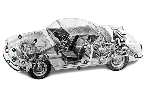 VW Karmann-Ghia